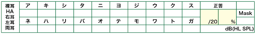 言葉の測定