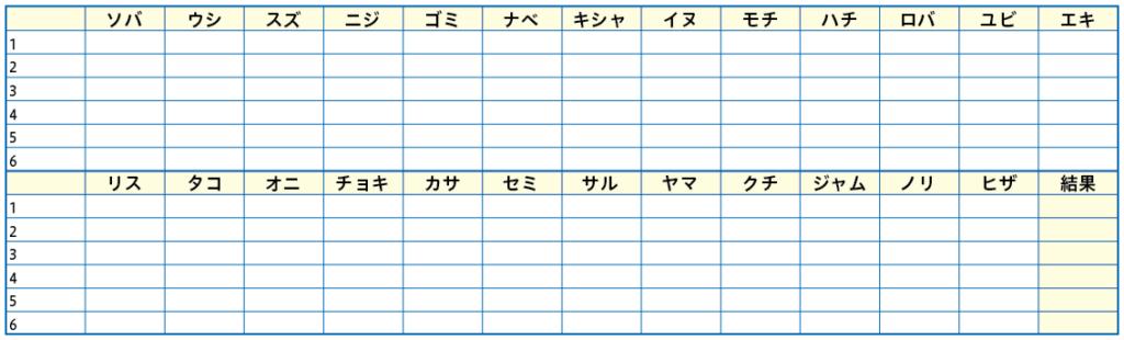 音節の言葉の測定