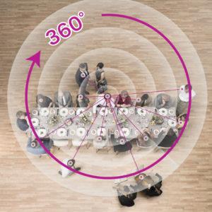360°音を楽しむ